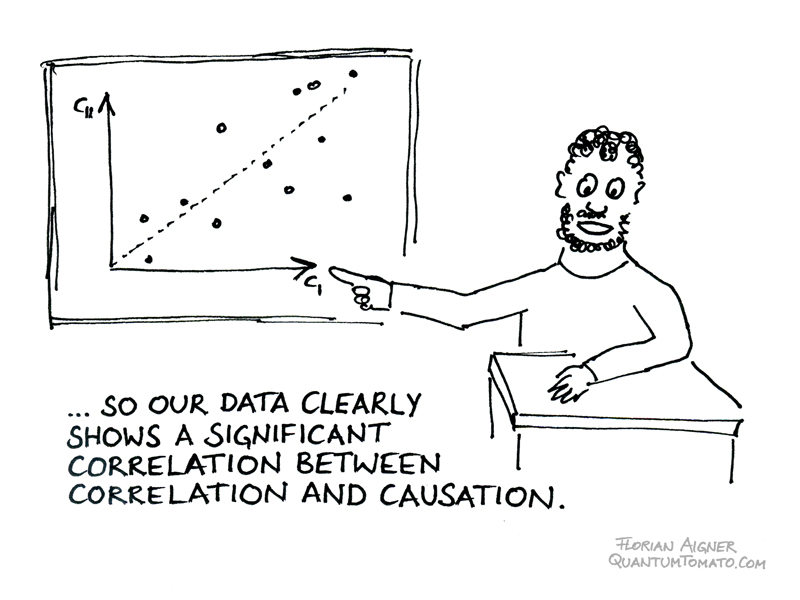 correlation causation