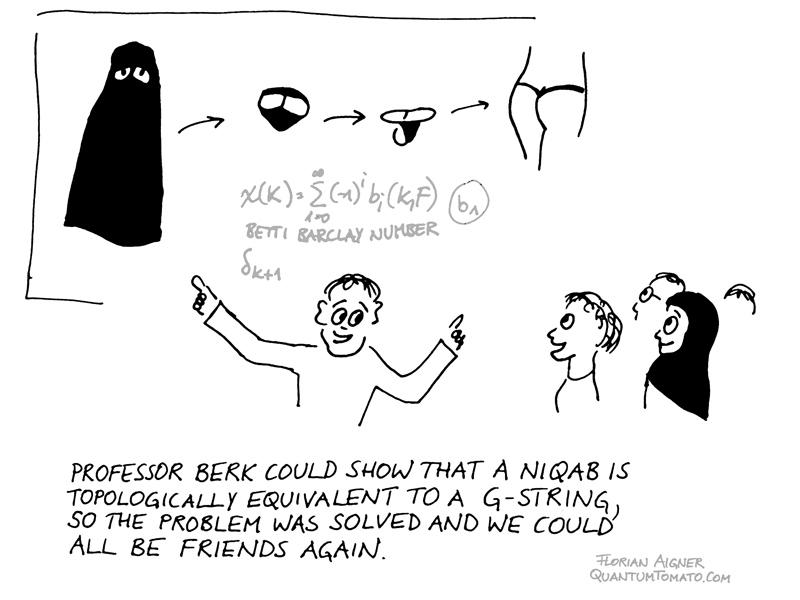 Niqab GString